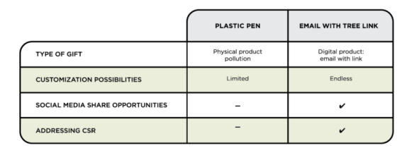 CSR vs Plastic Pen.png