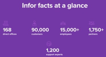 infor at a glance.jpg